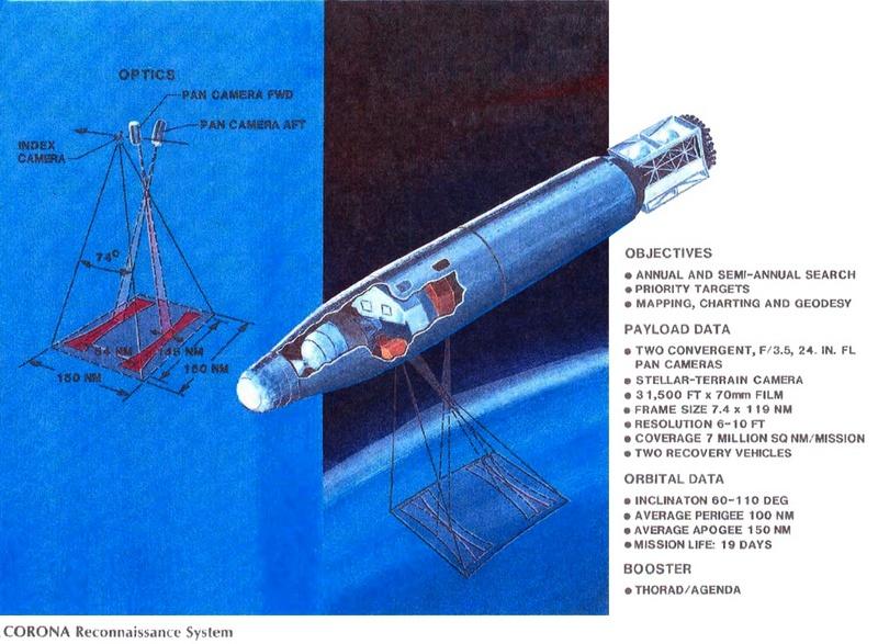Схема спутника-шпиона системы